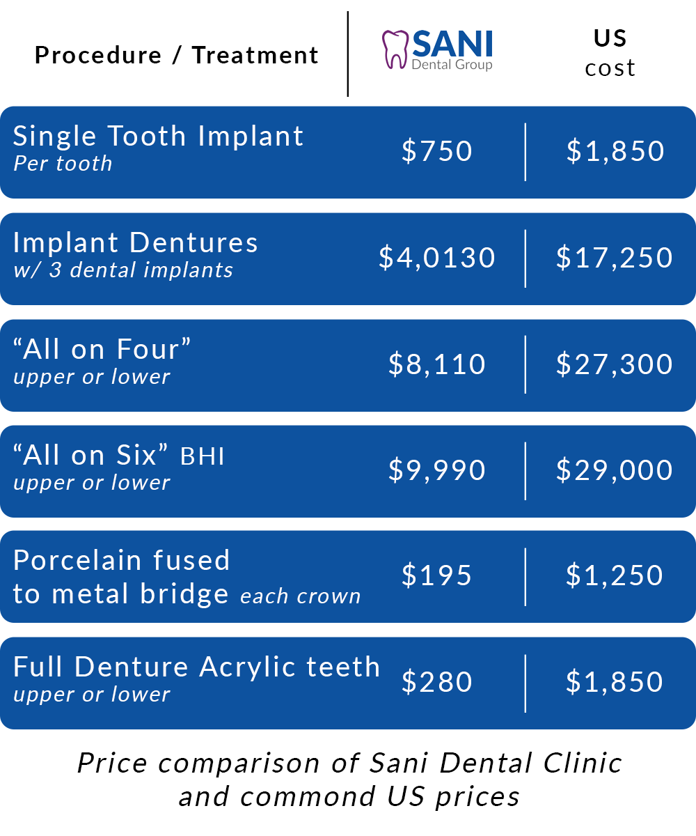 cheaper dental prices in mexico